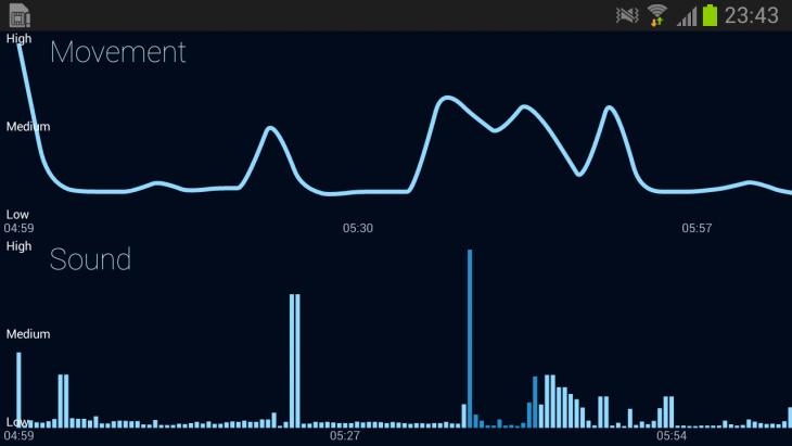 Image of SleepBot from Google Play